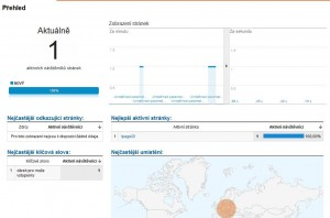 Google Analytics v reálném čase