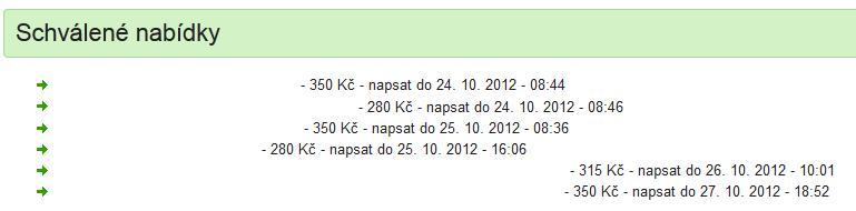 Placla.cz jako jeden z kanálů monetizace webů